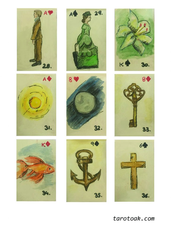 Lenormand Cards Deck Free Printable
