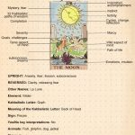 The Moon Tarot Card Meanings