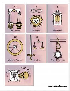 Free Printable Tarot Deck ( Major Arcana Page 2)