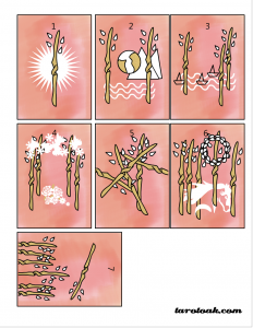 Free Printable Tarot Cards (Suit of Wands Page 1)