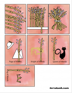 Free Printable Tarot Cards (Suit of Wands)