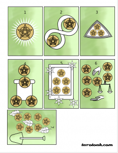 Free Printable Tarot Cards (Suit of Pentacles)