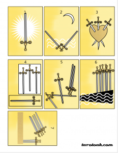 Free Printable Tarot Cards (Suit of Swords)