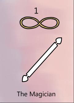 The Magician Tarot Birth Card