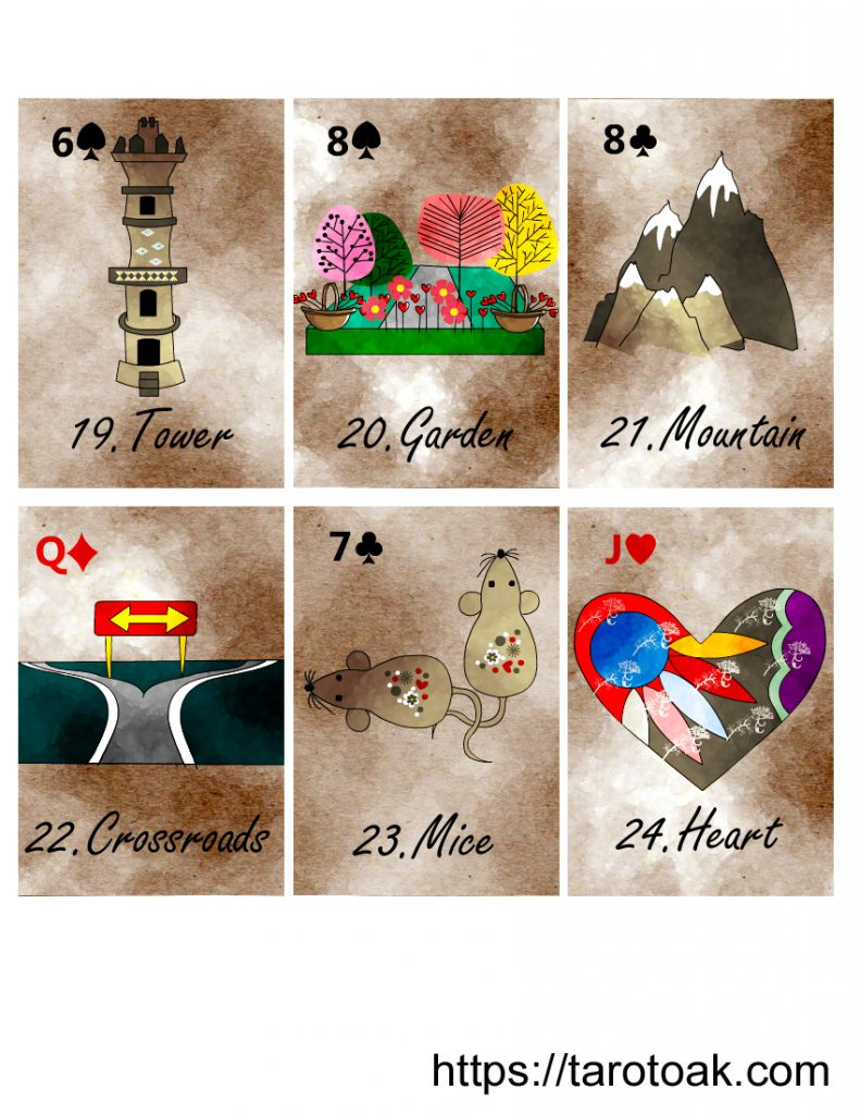 Free Printable Lenormand Cards Sheet 4