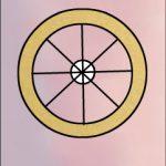 Tarot Birth Card Meanings