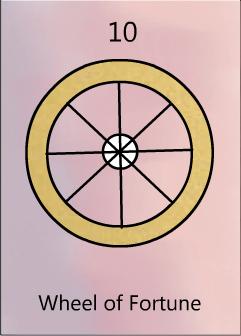 Wheel of fortune tarot birth card