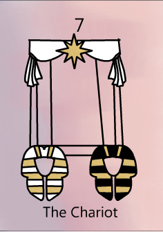 The chariot birth tarot card